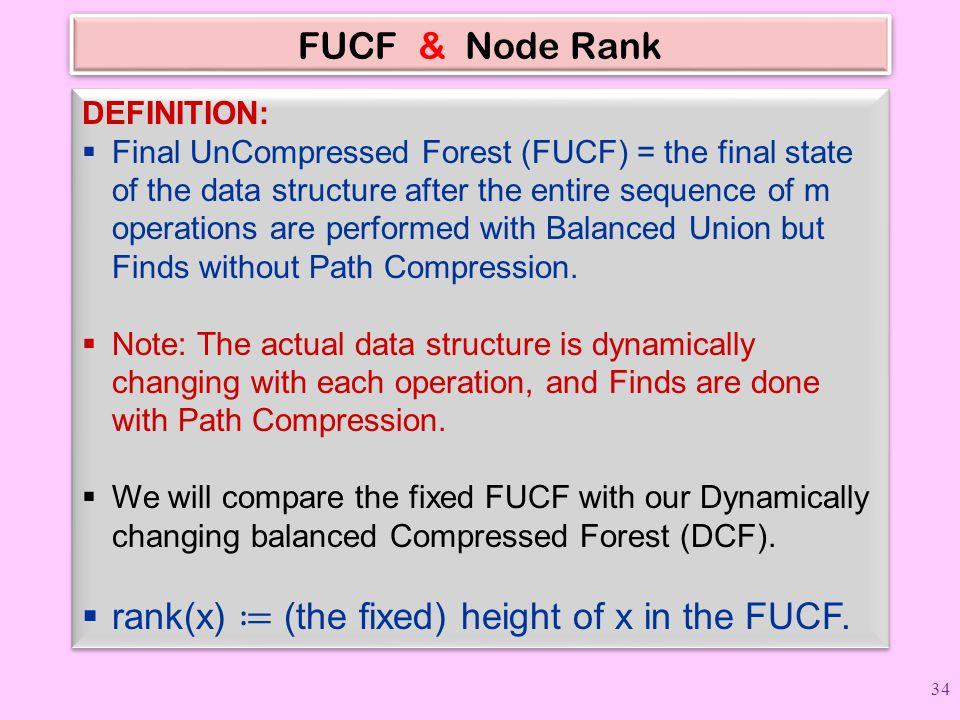 FUCF & Node Rank 34