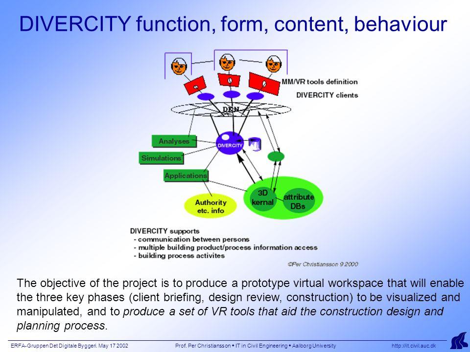 ERFA-Gruppen Det Digitale Byggeri. May 17 2002 Prof. Per Christiansson  IT in Civil Engineering  Aalborg University http://it.civil.auc.dk DIVERCITY