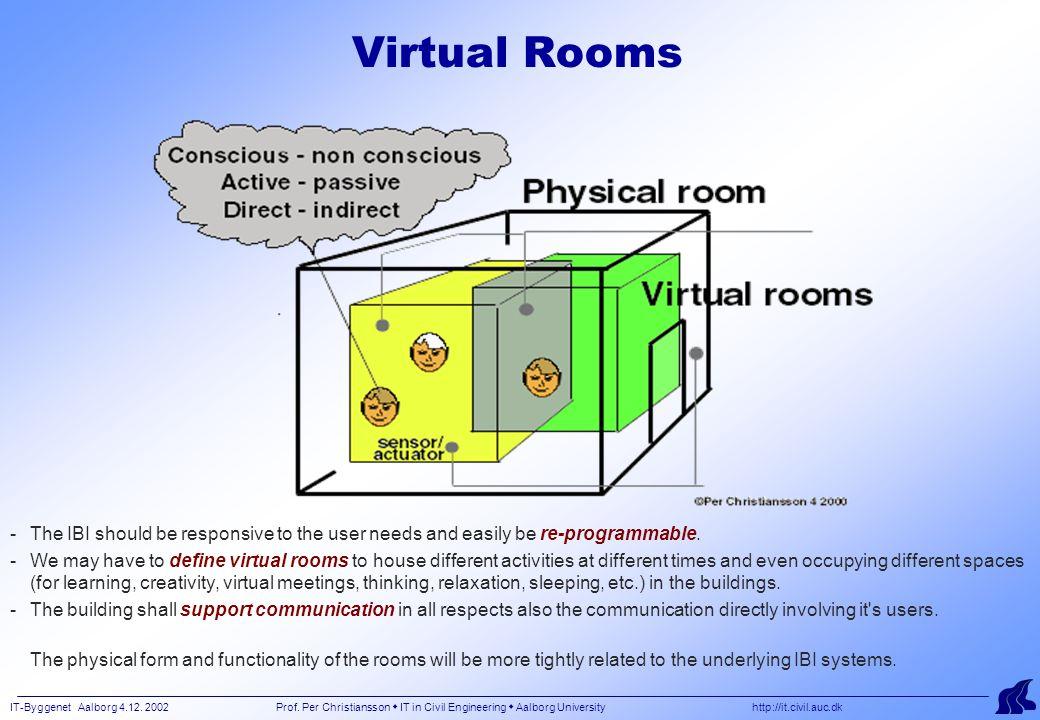 IT-Byggenet Aalborg 4.12. 2002 Prof. Per Christiansson  IT in Civil Engineering  Aalborg University http://it.civil.auc.dk Virtual Rooms -The IBI sh