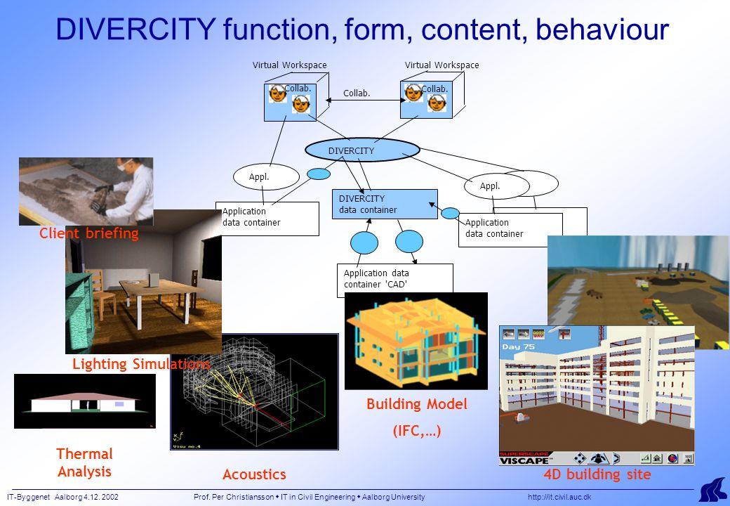 IT-Byggenet Aalborg 4.12. 2002 Prof. Per Christiansson  IT in Civil Engineering  Aalborg University http://it.civil.auc.dk DIVERCITY function, form,