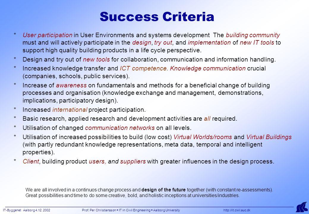 IT-Byggenet Aalborg 4.12. 2002 Prof. Per Christiansson  IT in Civil Engineering  Aalborg University http://it.civil.auc.dk Success Criteria *User pa