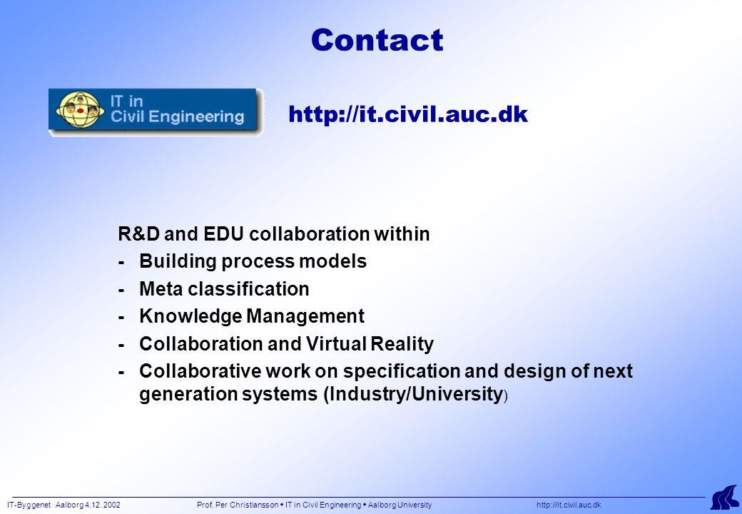 IT-Byggenet Aalborg 4.12. 2002 Prof. Per Christiansson  IT in Civil Engineering  Aalborg University http://it.civil.auc.dk Contact http://it.civil.a