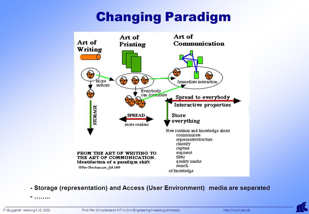 IT-Byggenet Aalborg 4.12. 2002 Prof. Per Christiansson  IT in Civil Engineering  Aalborg University http://it.civil.auc.dk Changing Paradigm - Stora