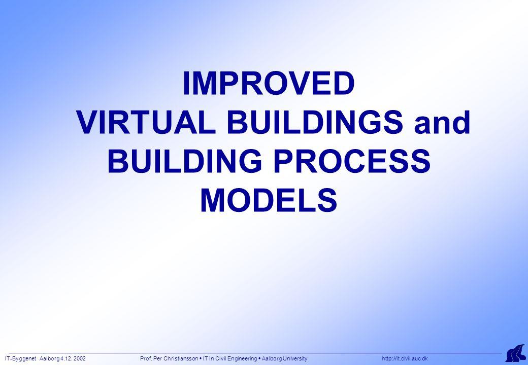 IT-Byggenet Aalborg 4.12. 2002 Prof. Per Christiansson  IT in Civil Engineering  Aalborg University http://it.civil.auc.dk IMPROVED VIRTUAL BUILDING