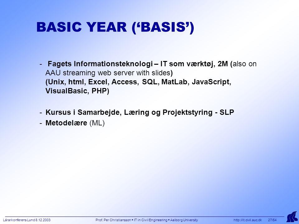 Lärarkonferens Lund 8.12.2003 Prof.