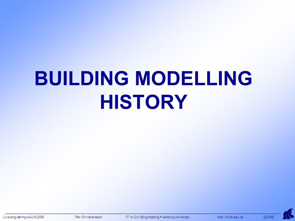 Livslang læring AAU 8 2005 Per Christiansson IT in Civil Engineering  Aalborg University http:://it.bt.aau.dk [22/35] BUILDING MODELLING HISTORY