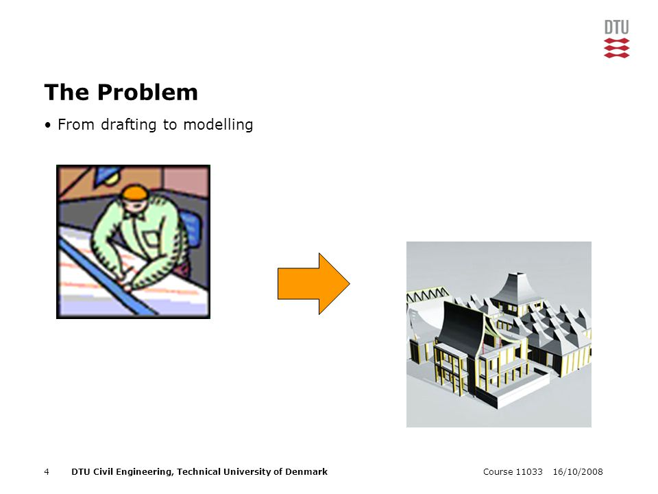 16/10/2008Course 110334DTU Civil Engineering, Technical University of Denmark The Problem From drafting to modelling
