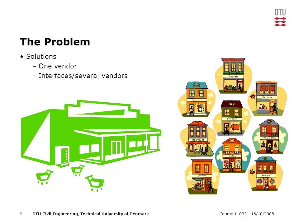 16/10/2008Course 110339DTU Civil Engineering, Technical University of Denmark The Problem Solutions –One vendor –Interfaces/several vendors