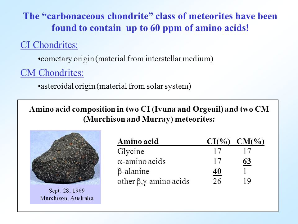The carbonaceous chondrite class of meteorites have been found to contain up to 60 ppm of amino acids.