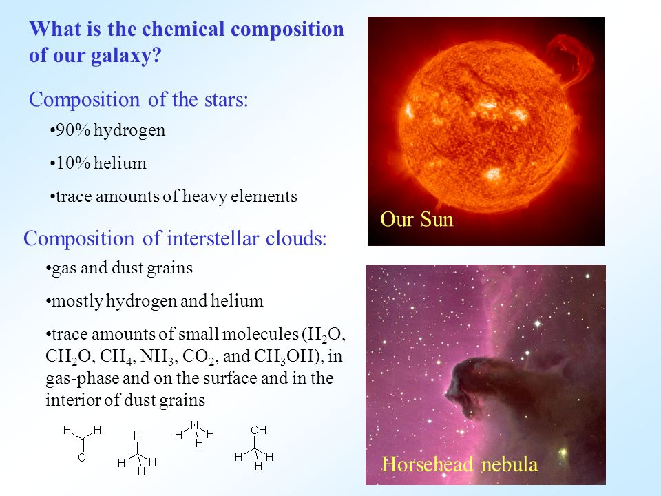 What is the chemical composition of our galaxy.