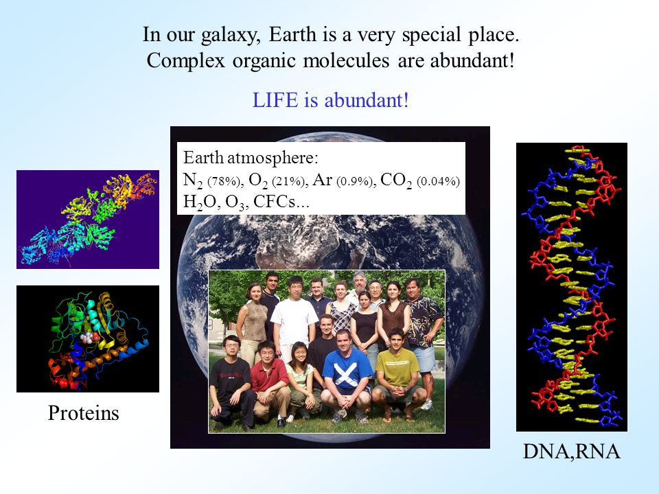 Proteins DNA,RNA In our galaxy, Earth is a very special place.
