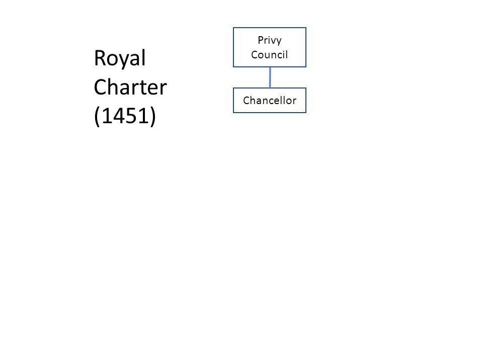 Chancellor Privy Council Royal Charter (1451)