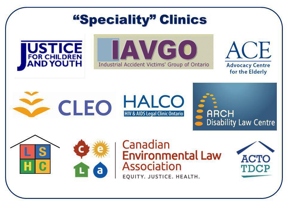 Speciality Clinics