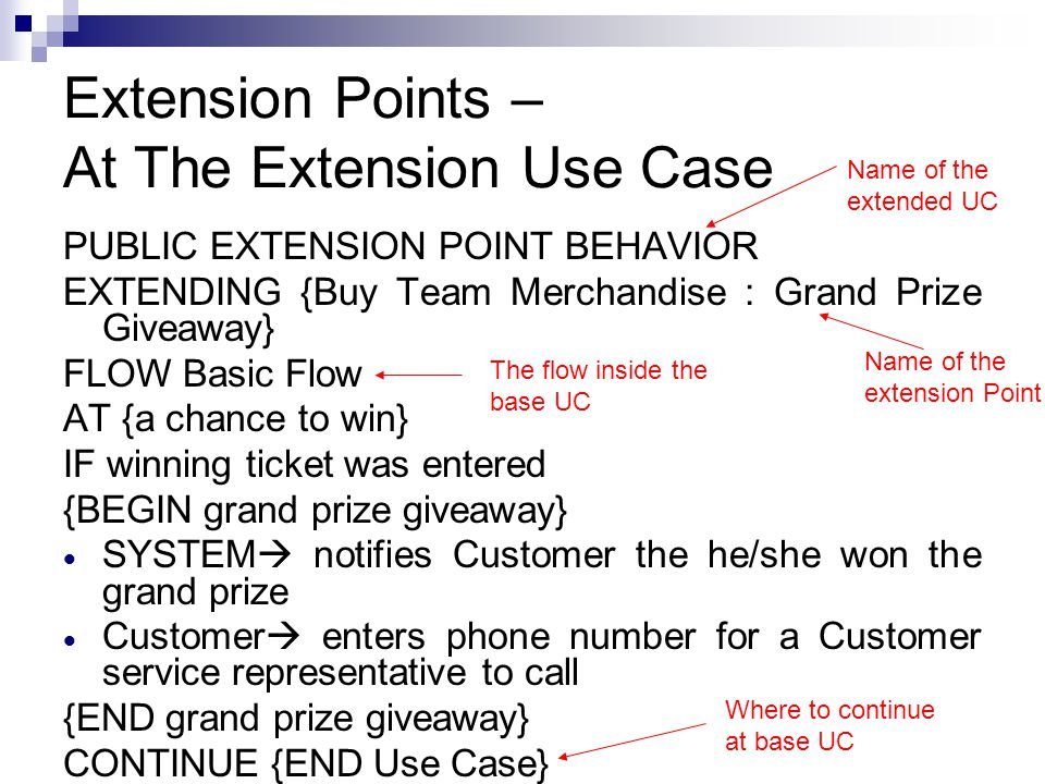 Extension Points – At The Extension Use Case PUBLIC EXTENSION POINT BEHAVIOR EXTENDING {Buy Team Merchandise : Grand Prize Giveaway} FLOW Basic Flow AT {a chance to win} IF winning ticket was entered {BEGIN grand prize giveaway}  SYSTEM  notifies Customer the he/she won the grand prize  Customer  enters phone number for a Customer service representative to call {END grand prize giveaway} CONTINUE {END Use Case} Name of the extended UC Name of the extension Point The flow inside the base UC Where to continue at base UC