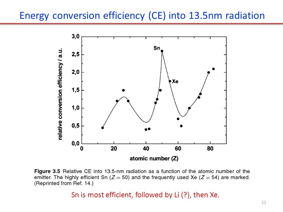 Energy conversion efficiency (CE) into 13.5nm radiation Sn is most efficient, followed by Li (?), then Xe. 22