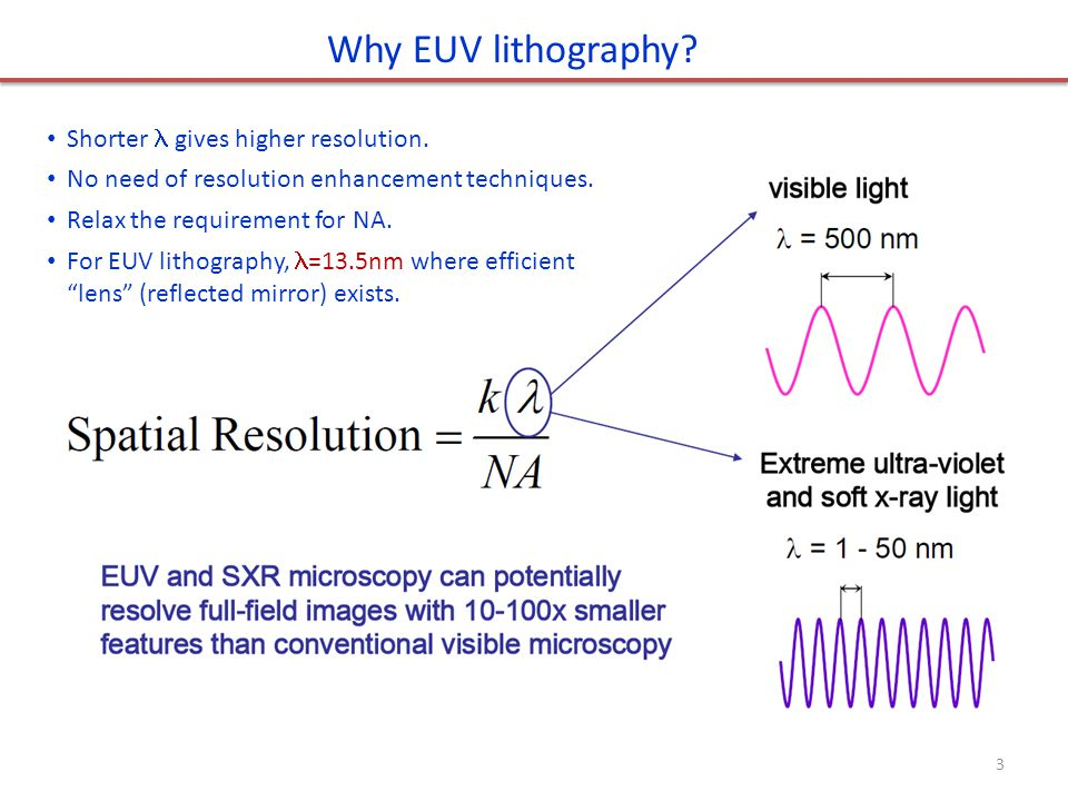 Some history of EUVL (not long) In 1994, EUVL is not considered as a feasible lithography; instead x-ray lithography and e-beam lithography are believed to be the successors to optical lithography.