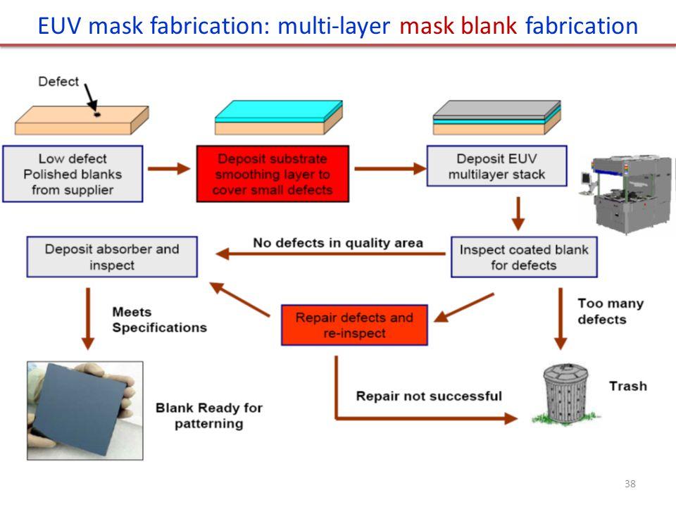 EUV mask fabrication: multi-layer mask blank fabrication 38