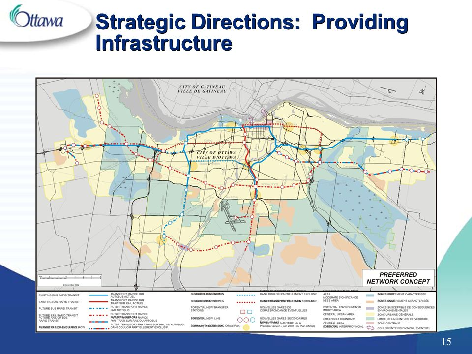 15 Strategic Directions: Providing Infrastructure