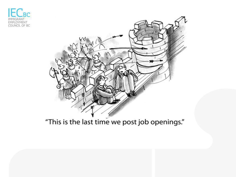 Defining Job Requirements  Focus on core job tasks (essential vs.