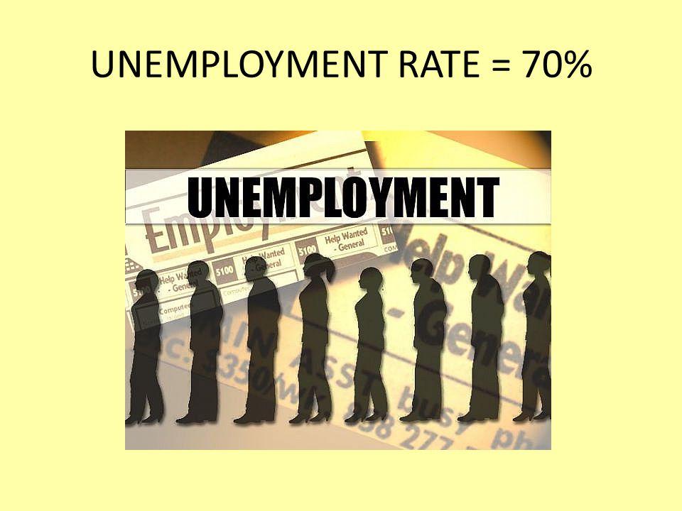 UNEMPLOYMENT RATE = 70%