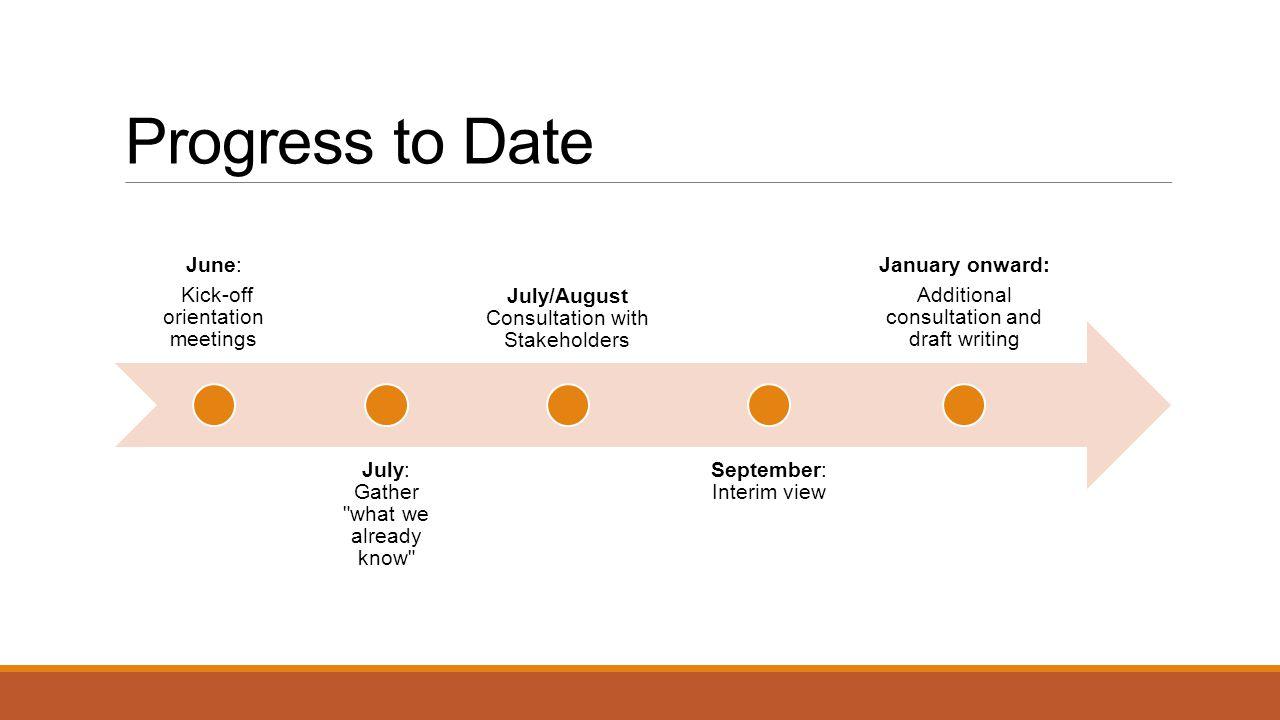 Progress to Date June: Kick-off orientation meetings July: Gather