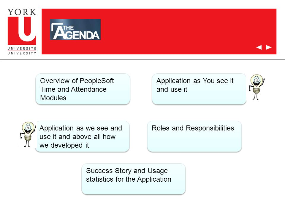 Overview of PeopleSoft Time and Attendance Modules Application as You see it and use it Application as we see and use it and above all how we developed it Success Story and Usage statistics for the Application Roles and Responsibilities