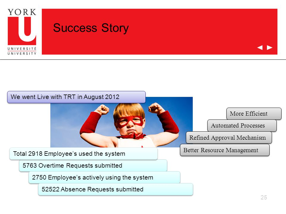 25 Success Story 5763 Overtime Requests submitted We went Live with TRT in August Employee's actively using the system Total 2918 Employee's used the system Absence Requests submitted More Efficient Automated Processes Refined Approval Mechanism Better Resource Management