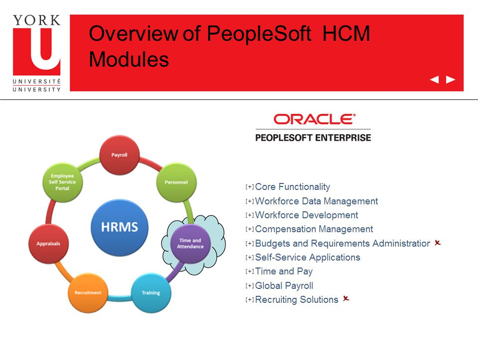 Overview of PeopleSoft HCM Modules