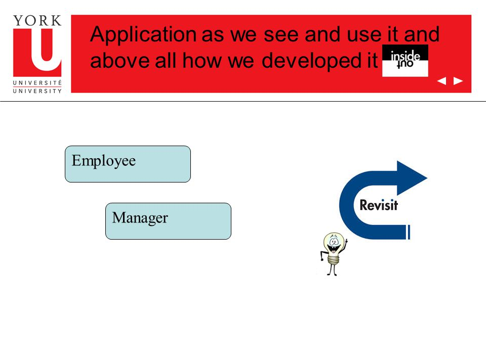 Application as we see and use it and above all how we developed it Employee Manager