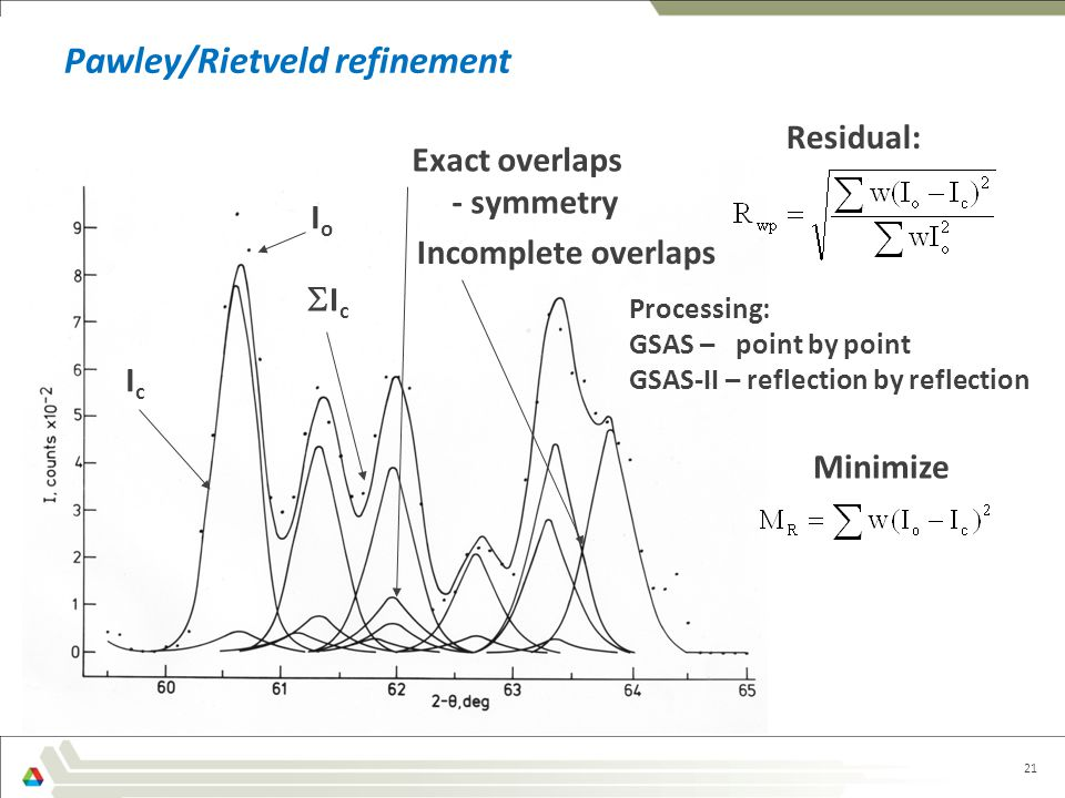 Pawley/Rietveld refinement 21 Exact overlaps - symmetry Incomplete overlaps IoIo IcIc Residual: IcIc Minimize Processing: GSAS – point by point GSAS-II – reflection by reflection