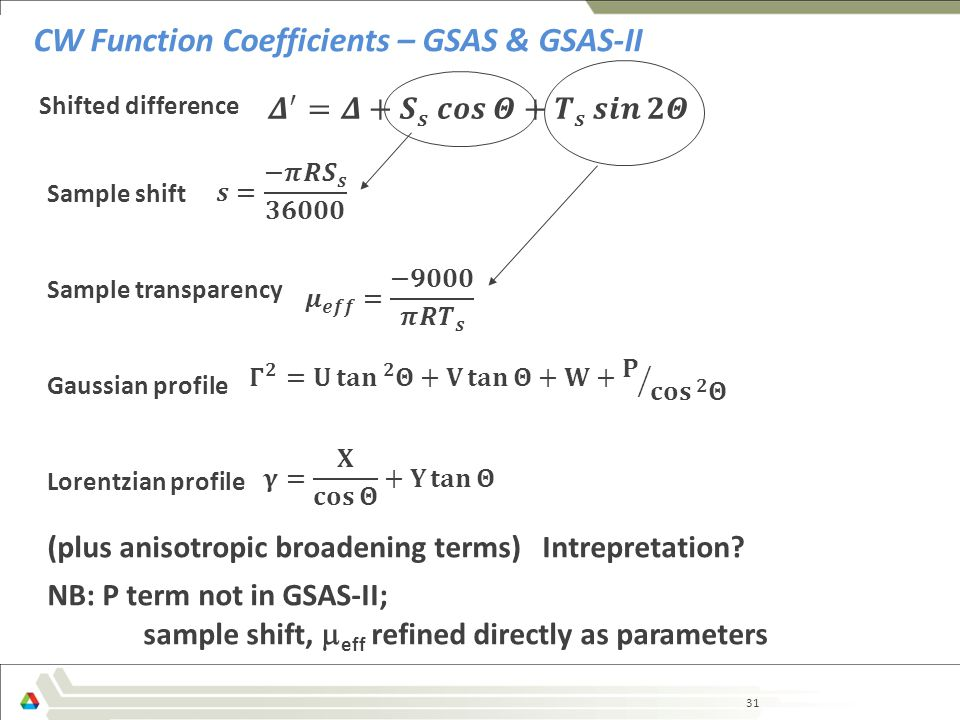 31 CW Function Coefficients – GSAS & GSAS-II Sample shift Sample transparency Gaussian profile Lorentzian profile (plus anisotropic broadening terms) Intrepretation.