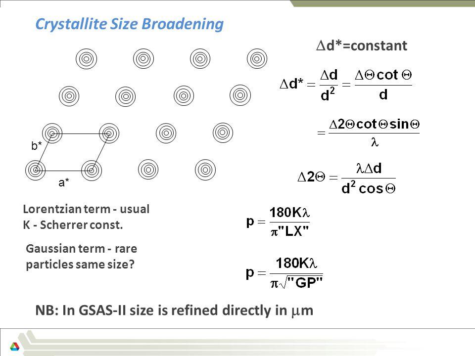 Crystallite Size Broadening a* b*  d*=constant Lorentzian term - usual K - Scherrer const.