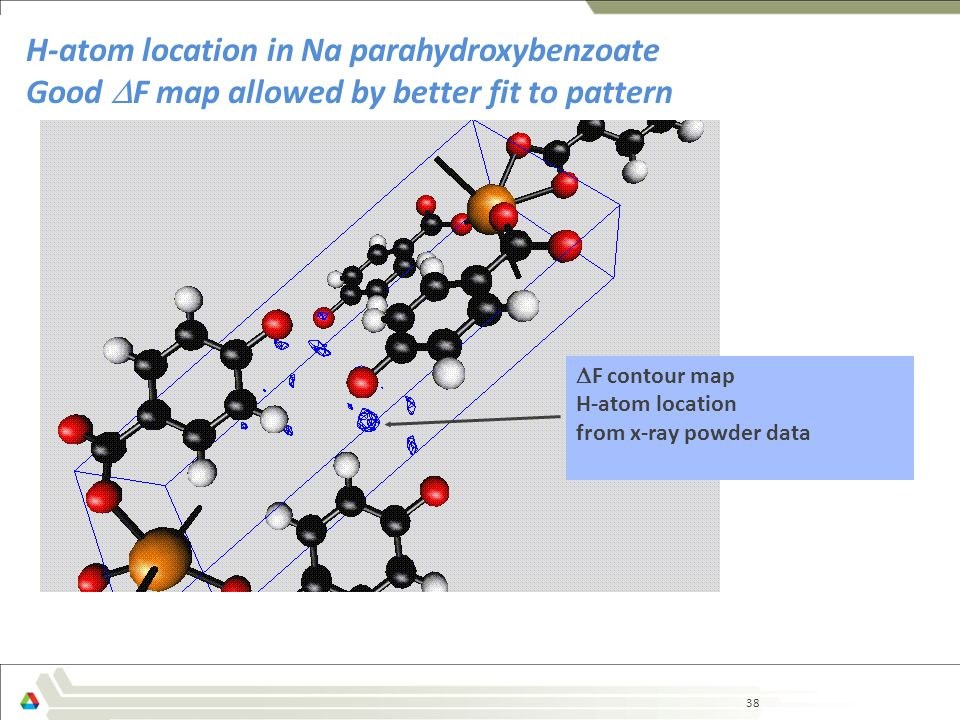 38 H-atom location in Na parahydroxybenzoate Good  F map allowed by better fit to pattern  F contour map H-atom location from x-ray powder data