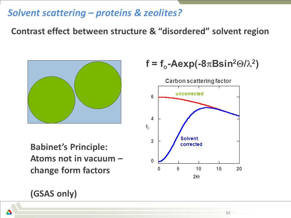 52 Solvent scattering – proteins & zeolites.
