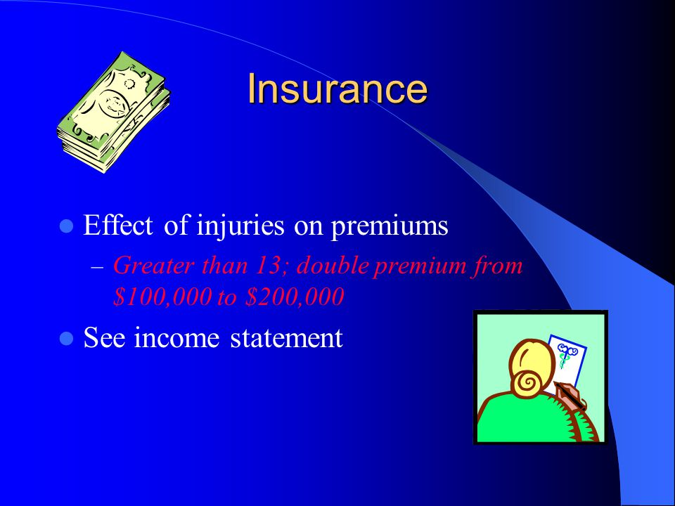 Insurance Effect of injuries on premiums – Greater than 13; double premium from $100,000 to $200,000 See income statement