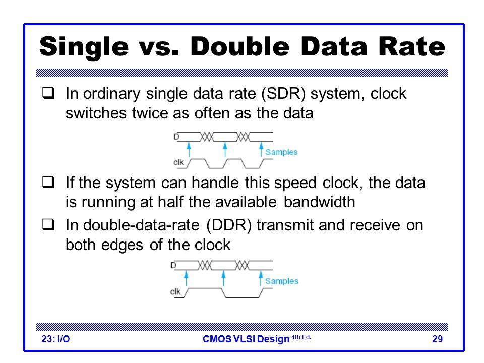 CMOS VLSI DesignCMOS VLSI Design 4th Ed. 23: I/O29 Single vs.