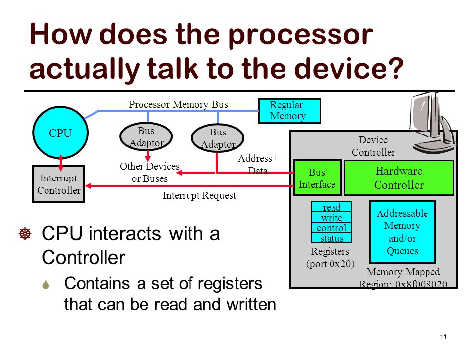 How does the processor actually talk to the device?  CPU interacts with a Controller  Contains a set of registers that can be read and written 11 De