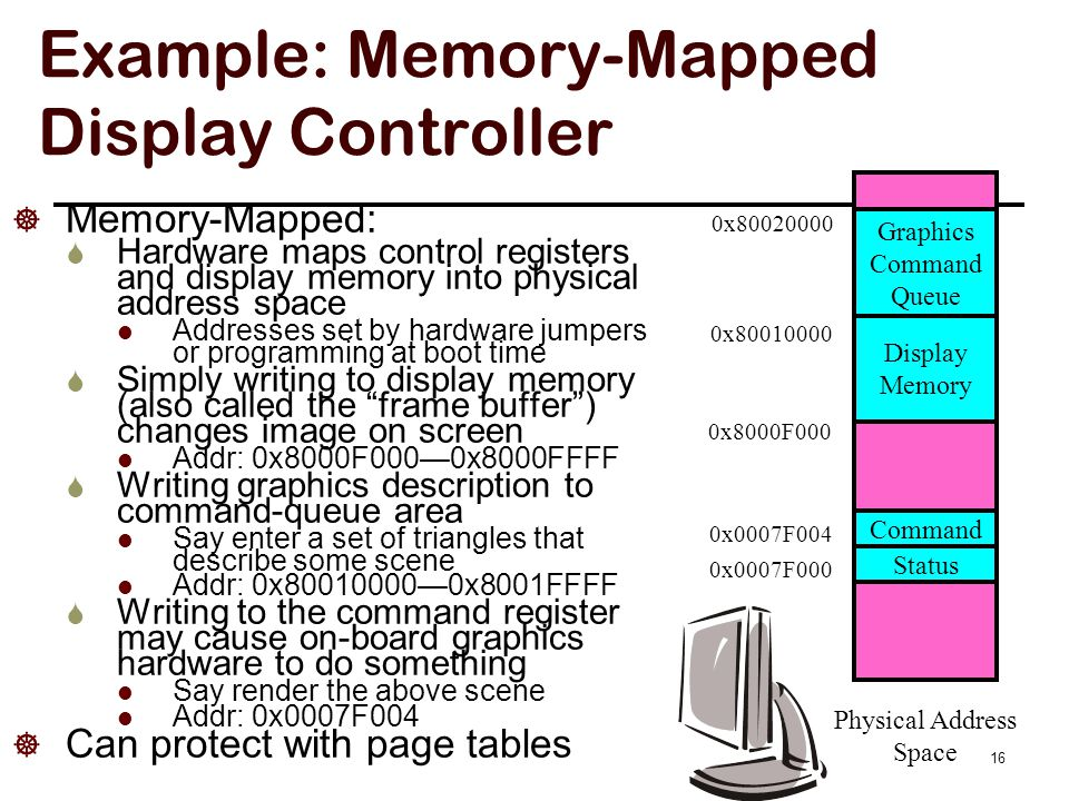 Example: Memory-Mapped Display Controller  Memory-Mapped:  Hardware maps control registers and display memory into physical address space Addresses