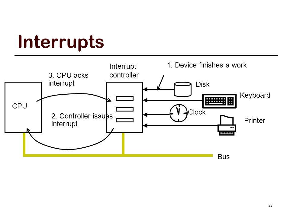 Interrupts CPU Bus Interrupt controller Disk 1. Device finishes a work Keyboard Clock Printer 2. Controller issues interrupt 3. CPU acks interrupt 27