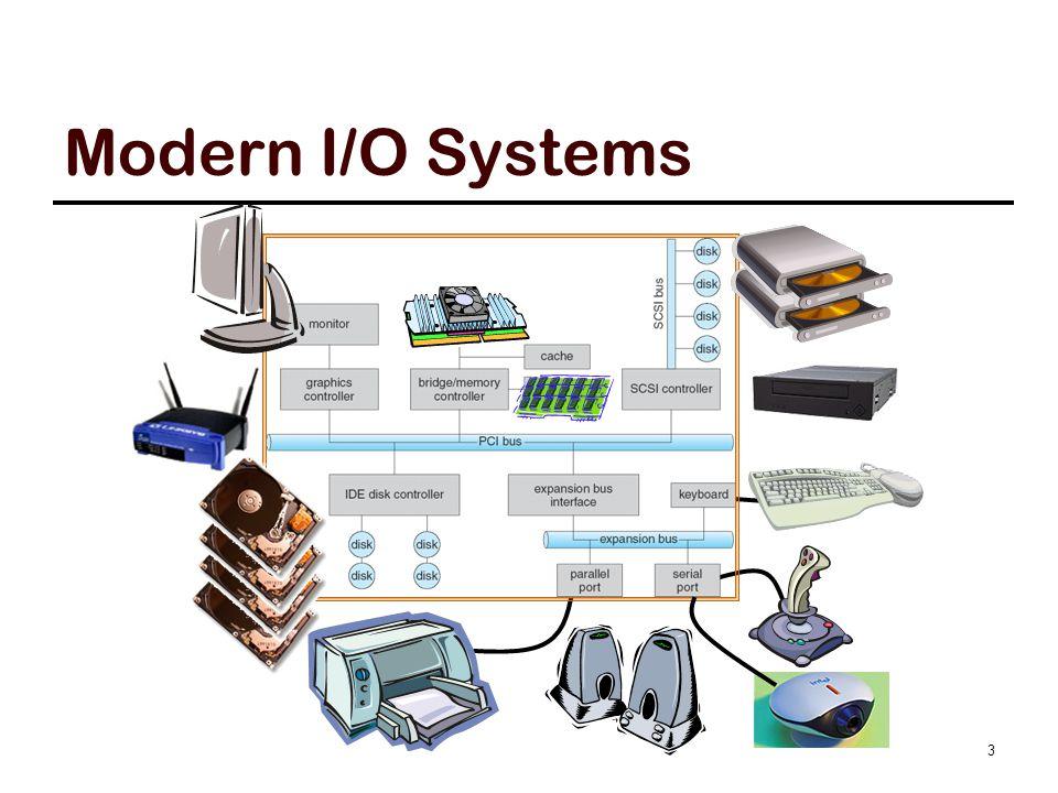 Modern I/O Systems 3