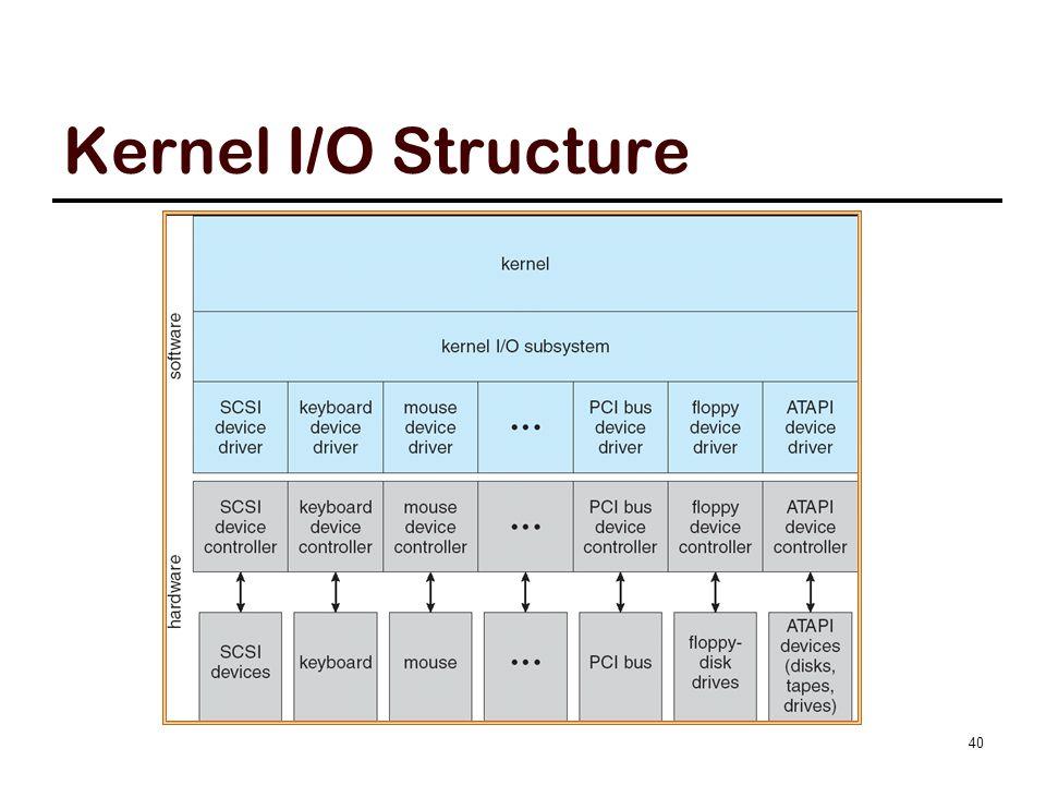 Kernel I/O Structure 40