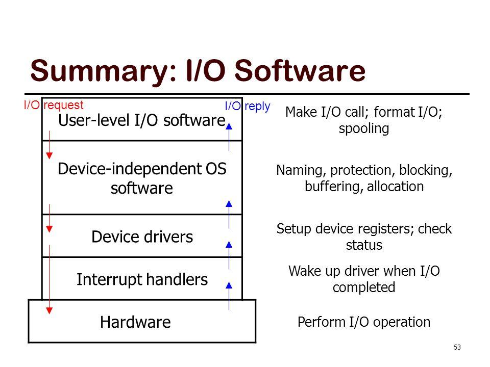 Summary: I/O Software User-level I/O software Make I/O call; format I/O; spooling Device-independent OS software Naming, protection, blocking, bufferi