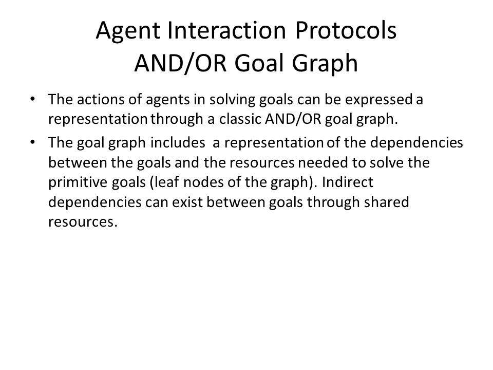 Agent Interaction Protocols AND/OR Goal Graph The actions of agents in solving goals can be expressed a representation through a classic AND/OR goal graph.