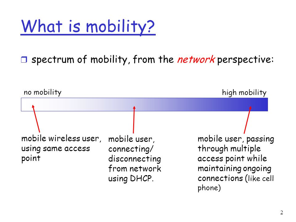 2 What is mobility.