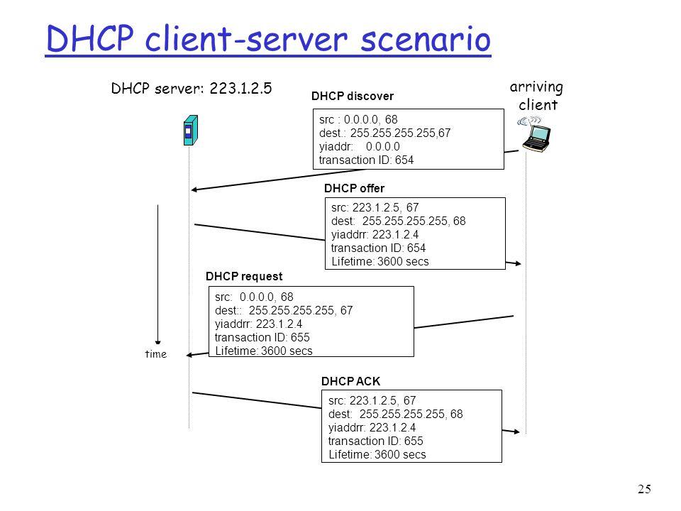 25 DHCP client-server scenario DHCP server: 223.1.2.5 arriving client time DHCP discover src : 0.0.0.0, 68 dest.: 255.255.255.255,67 yiaddr: 0.0.0.0 transaction ID: 654 DHCP offer src: 223.1.2.5, 67 dest: 255.255.255.255, 68 yiaddrr: 223.1.2.4 transaction ID: 654 Lifetime: 3600 secs DHCP request src: 0.0.0.0, 68 dest:: 255.255.255.255, 67 yiaddrr: 223.1.2.4 transaction ID: 655 Lifetime: 3600 secs DHCP ACK src: 223.1.2.5, 67 dest: 255.255.255.255, 68 yiaddrr: 223.1.2.4 transaction ID: 655 Lifetime: 3600 secs