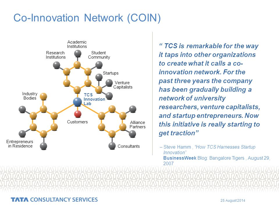 25 August 2014 Co-Innovation Network (COIN) Entrepreneurs in Residence Industry Bodies Customers Research Institutions Academic Institutions Student C