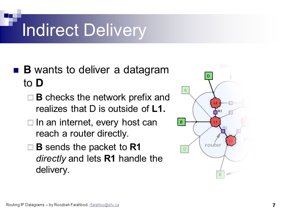 Routing IP Datagrams – by Roozbeh Farahbod, rfarahbo@sfu.carfarahbo@sfu.ca 7 Indirect Delivery B wants to deliver a datagram to D  B checks the network prefix and realizes that D is outside of L1.