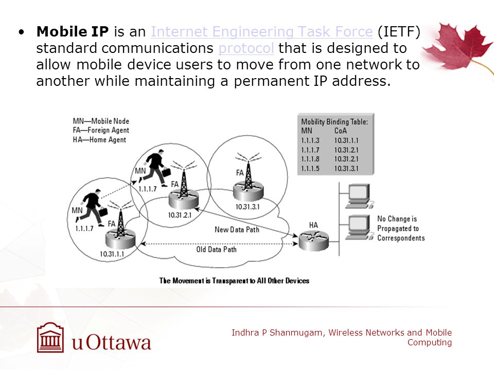 Mobile Node (MN) – system (node) that can change the point of connection to the network without changing its IP address Home Agent (HA) – system in the home network of the MN, typically a router – registers the current location of the MN, tunnels IP datagram s to the COA Foreign Agent (FA) – system in the current foreign network of the MN, typically a router – De-tunnels and delivers datagram s to the MN Care-of Address (COA) – address of the current tunnel end-point for the MN (at FA or MN) – actual location of the MN from an IP point of view – can be chosen, e.g., via DHCP Correspondent Node (CN) – communication partner Indhra P Shanmugam, Wireless Networks and Mobile Computing
