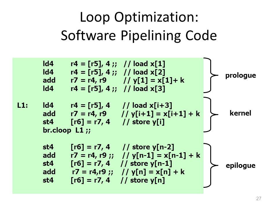 Loop Optimization: Software Pipelining Code 27 ld4r4 = [r5], 4 ;; // load x[1] ld4r4 = [r5], 4 ;; // load x[2] addr7 = r4, r9 // y[1] = x[1]+ k ld4r4