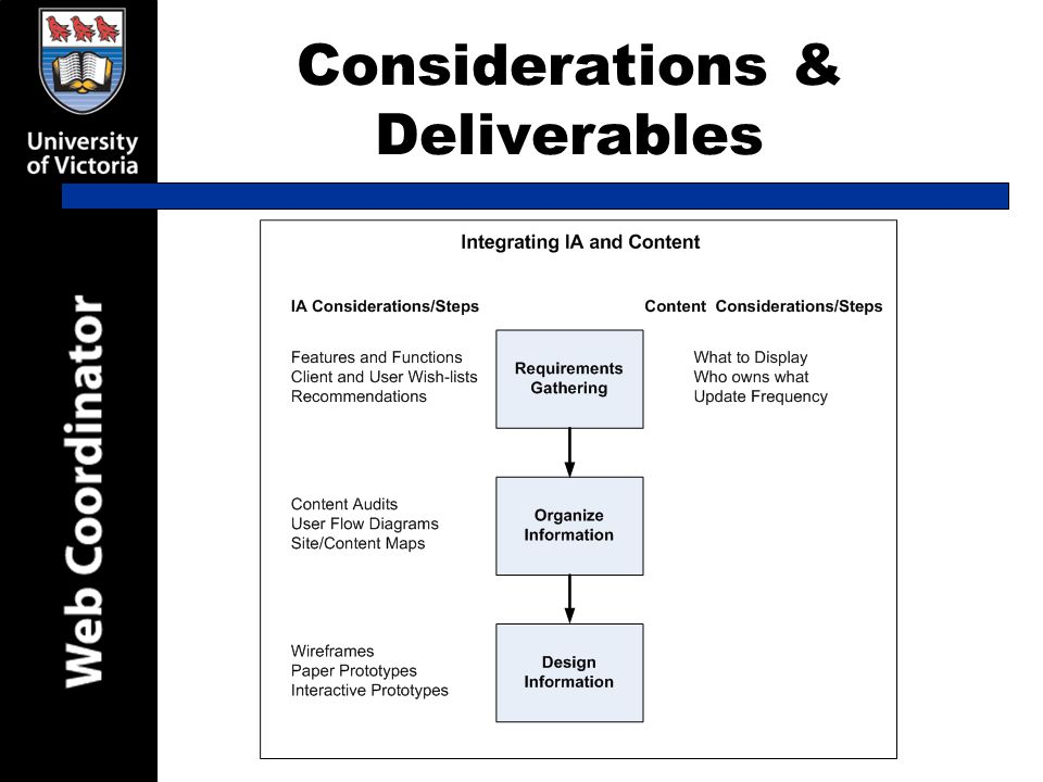 Considerations & Deliverables